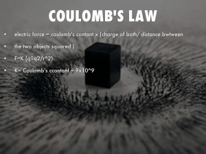 Pengertian Hukum Coulomb
