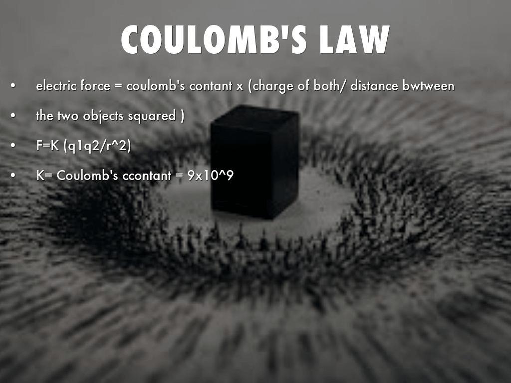 Bunyi Hukum Coulomb – Contoh Soal, Rumus, Pengertian
