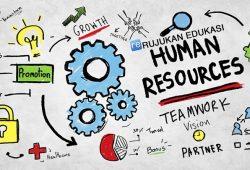 Pengertian Manajemen Sumber Daya Manusia
